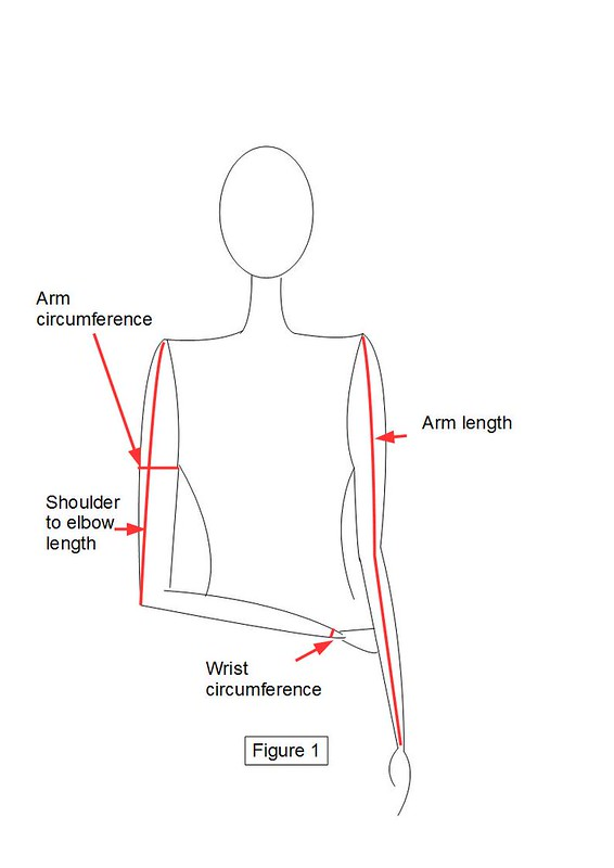Check the armhole and the connect seam carefully