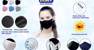 How To Choose The Best Cloth Face Mask