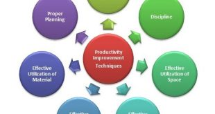 How to Increase Productivity in Textile Apparel Indusstry